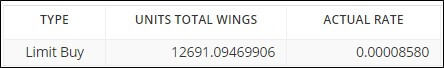 bittrex wings