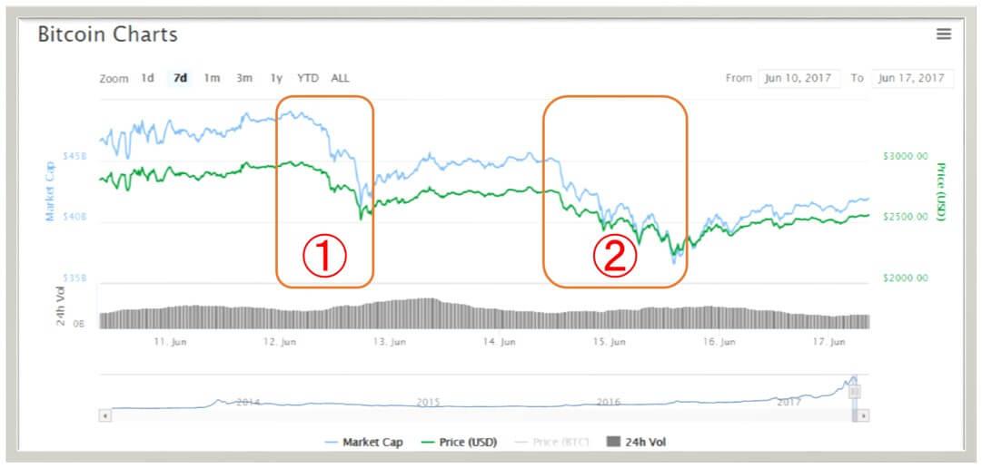 marketcap bitcoin
